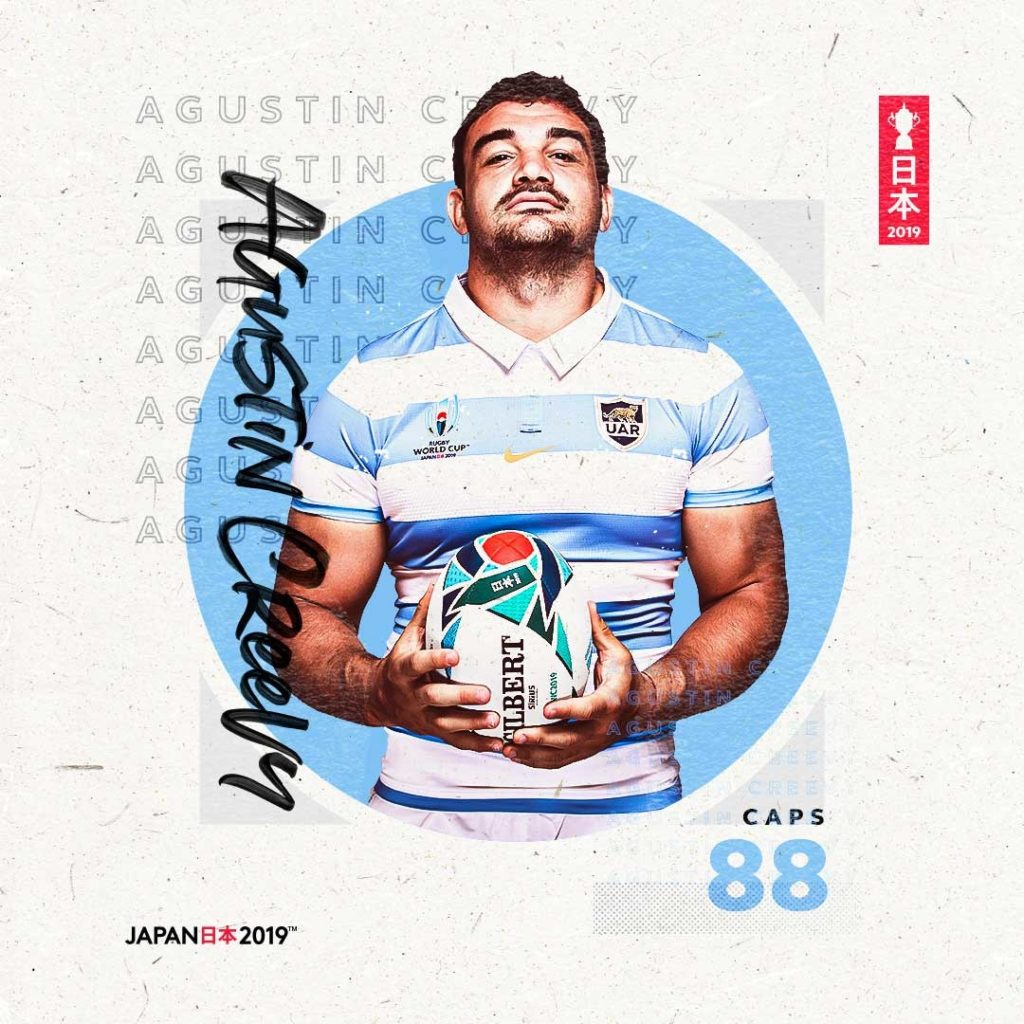 Creative graphic celebrating Augustin Creevy's 88th Cap for Argentina