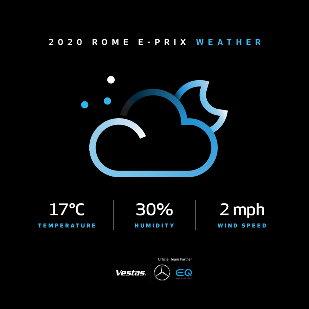 Vestas Creative of a weather statistic infographic displaying custom icon set
