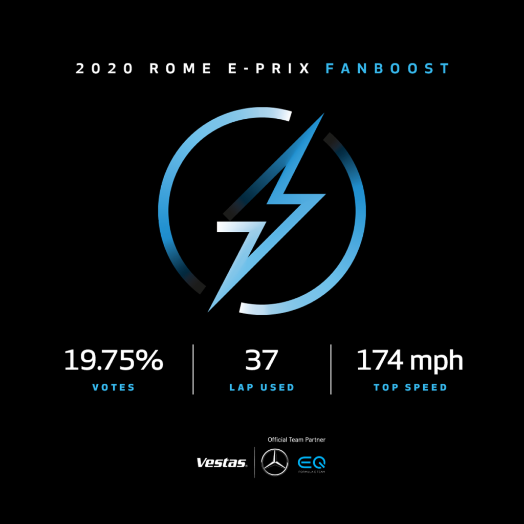 Vestas Creative of a Fanboost statistic infographic displaying custom icon set